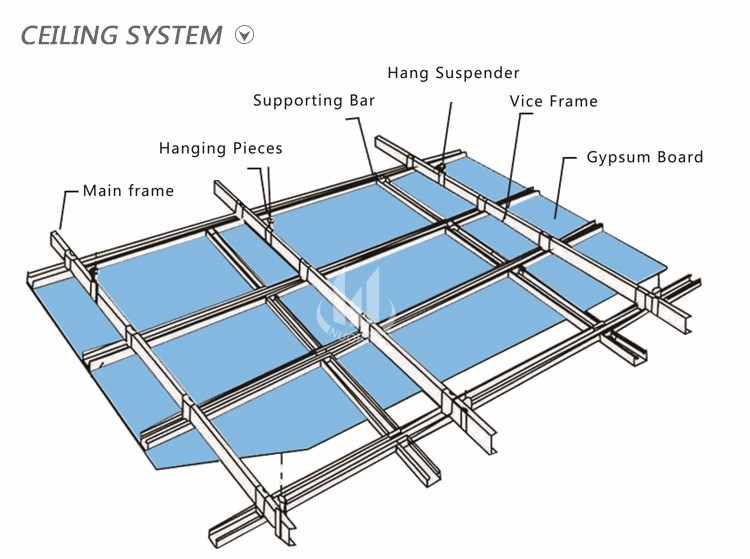 Gypsum Board Suspended Ceiling System ~ Gypsum board suspended ceiling systems integralbook