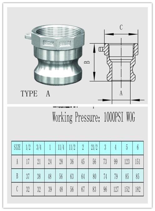 How to measure cam lock fittings buy