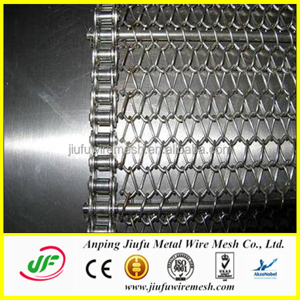 Various kinds of conveying belt mesh (factory)