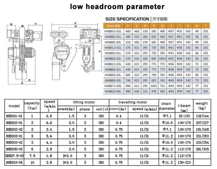 Supply Cheap Price Kito Chain Hoist Harga Hoist Crane 1