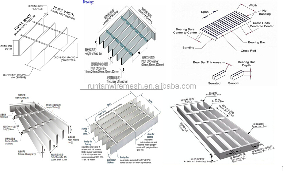 Steel Light Weight Catwalk Platform Industry Grating Walkway - Buy Industry  Grating Product on Alibaba com