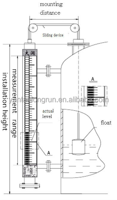 uhz-99b top -mounted magnetic lpg well water level measurement