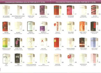 Parfum merken | Originele bekende merken parfums