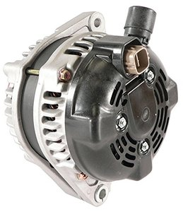 Different Types Of Alternators, Different Types Of