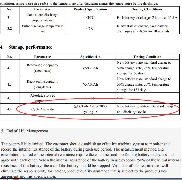 Profonda del ciclo 3.2 v al litio 100Ah LiFePo4 cellula di batteria per il Pannello Solare