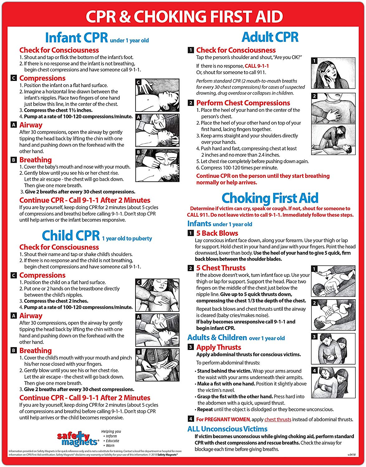 Cheap Cpr For Adults Children And Infants Find Cpr For Adults