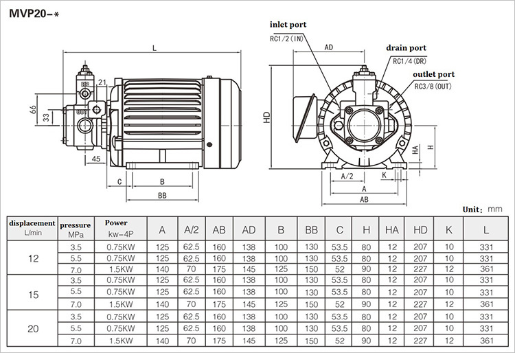 unique products aluminium housing hydraulic electric motor to sell with different color