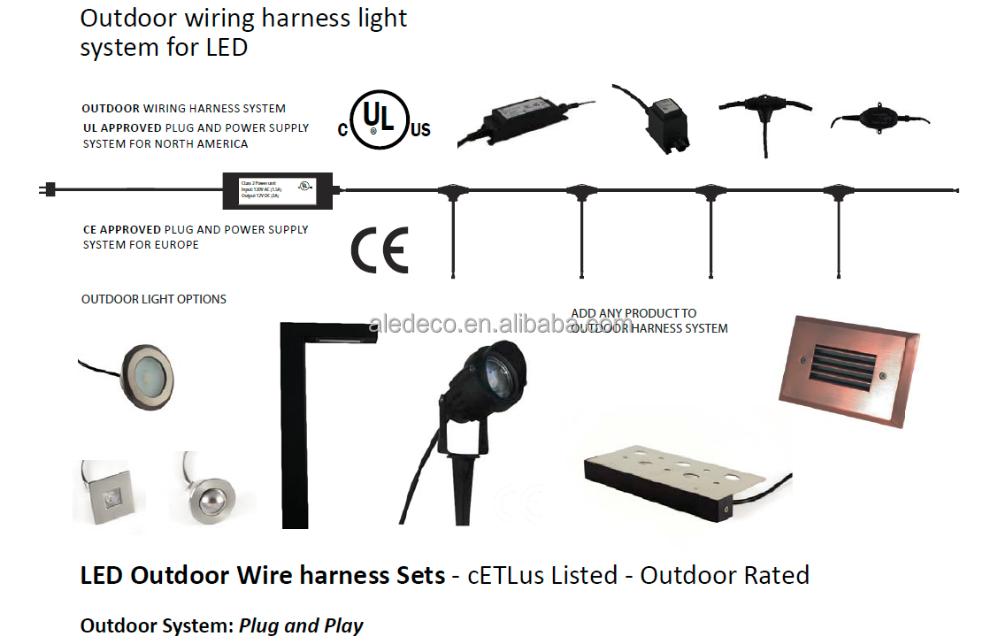 Rt05 Etl Approved Outdoor Led Step Light