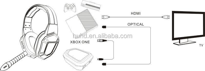 Xbox 360 Headphone Port Wiring Diagram And Fuse Box