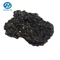 supplying high quality low price silicon carbide sic price black carborundum silicon carbide factory price