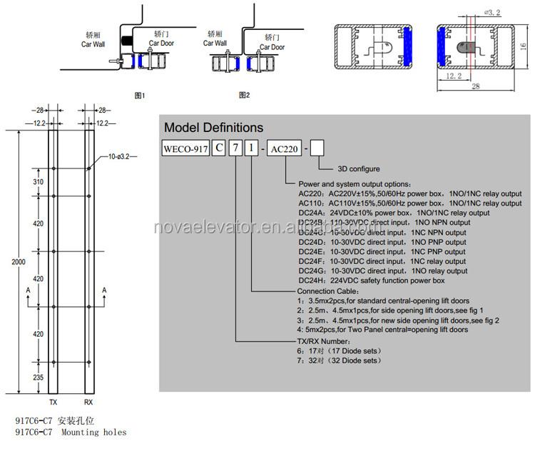 HTB1lX5RFVXXXXcTXpXXq6xXFXXXj elevator photocell,elevator light curtain,photocell weco light weko wiring diagram at readyjetset.co