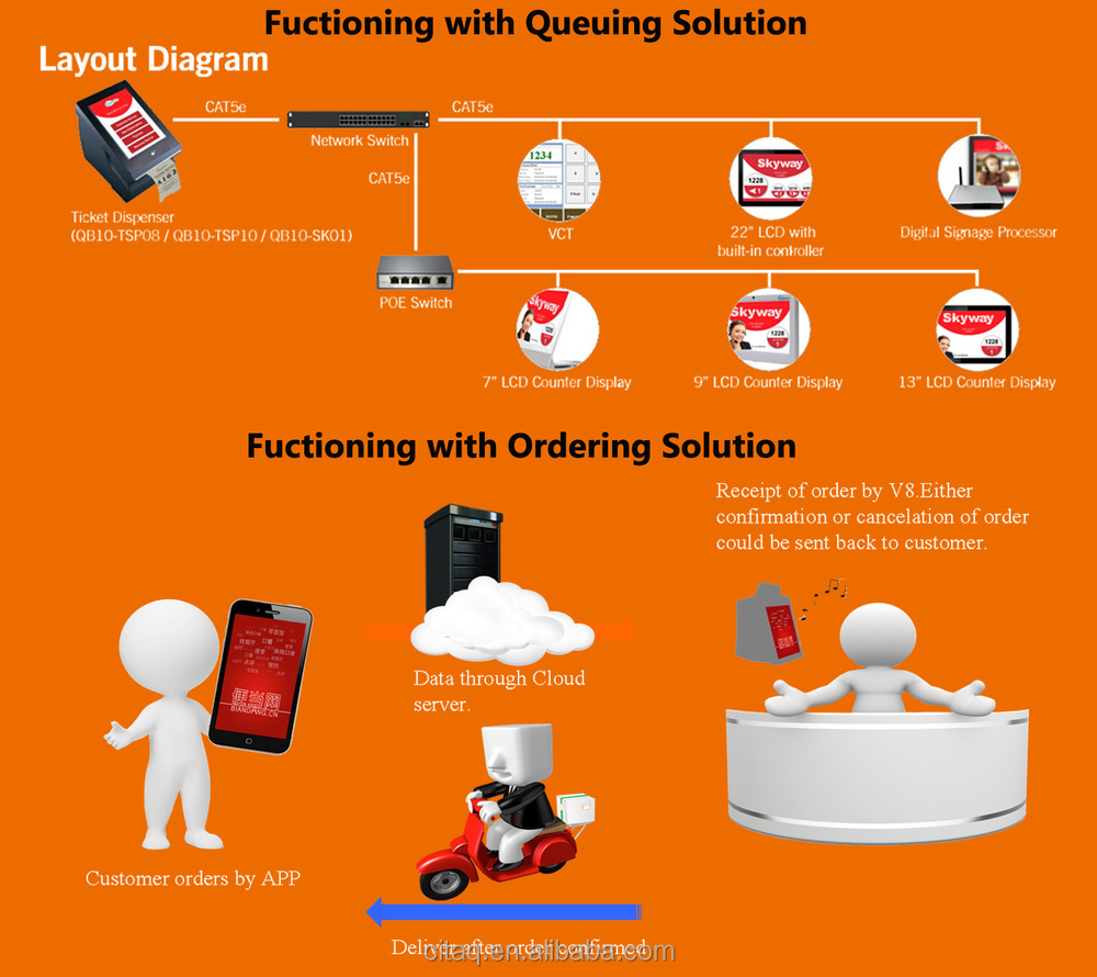 Citaq V8 Smart Android Pos System Integrated With Printer