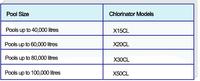 Wholesale Australia brand Minder Salt chlorinator system domestic ...