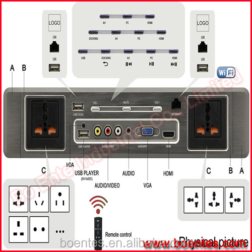 All In One Media Socket Panel With Hdmi Smart Hd Media