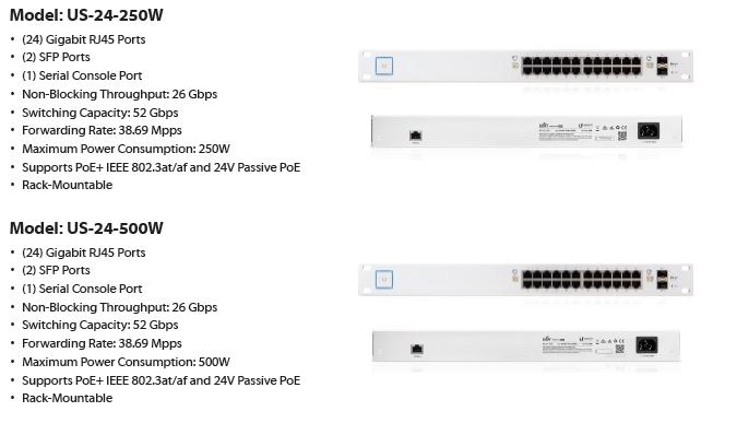 Ubiquiti Unifi Switch 48 Port Us-48-750w Managed Poe+ Gigabit Switch With  Sfp 750w - Buy Ubiquiti,Us-48-750w,Switch Product on Alibaba com