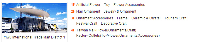 Professional yiwu Agent,agent wanted,sourcing agent