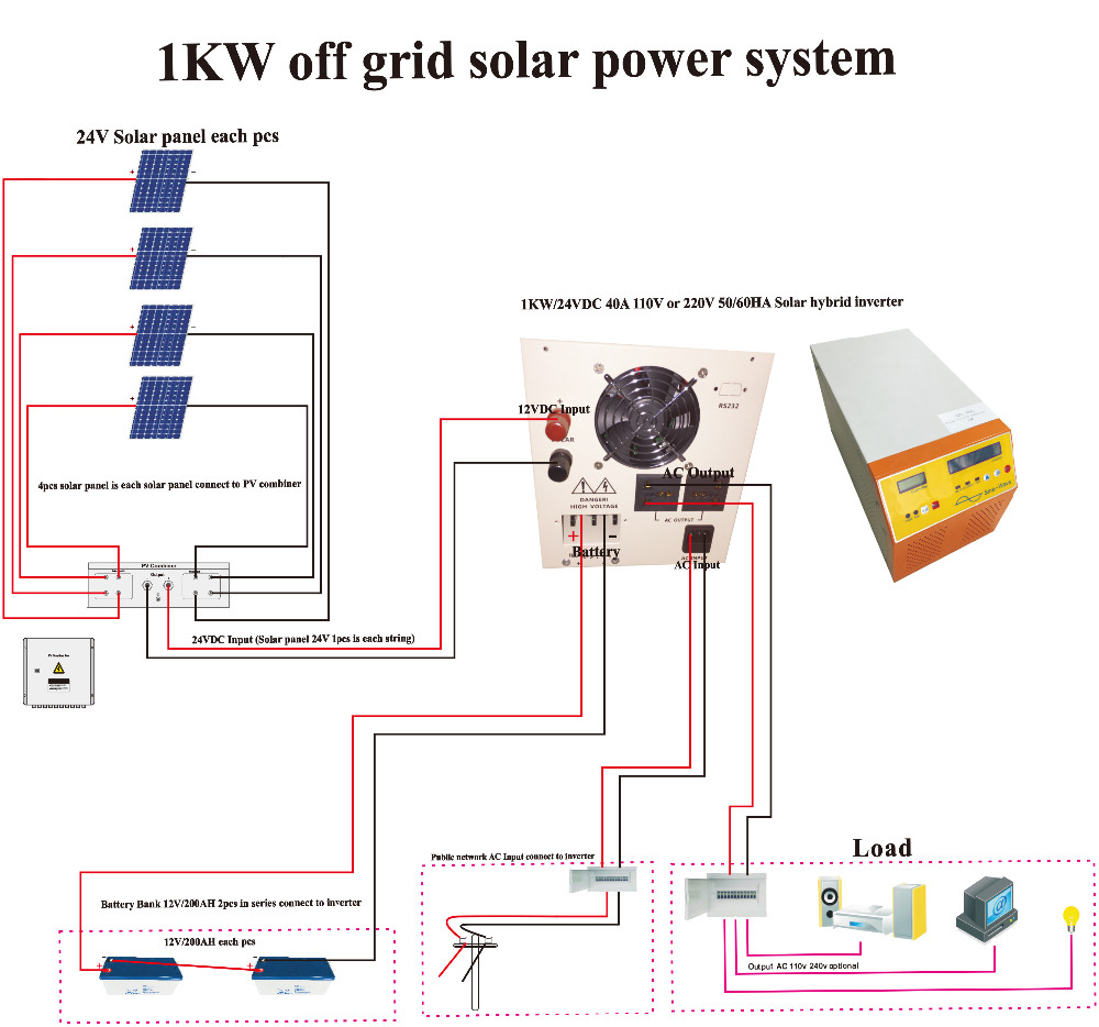 1kw 1000wp Home Solar Power System Used For Appliancesall House Panel Wiring Partssystem Take Tv