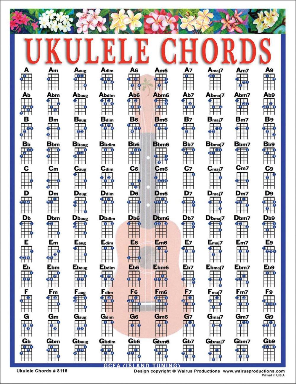 Cheap Free Ukulele Chord Chart Find Deals A7 Uke Diagram Get Quotations Walrus Productions Mini