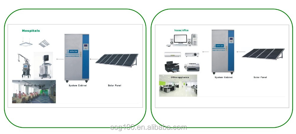 with Inverter MPPT controller GEL battery for home use school use 3KW 5KW 10KW PV Solar off grid system