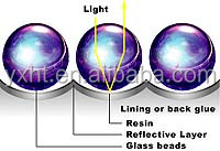 high reflective glass bead for reflective fabric