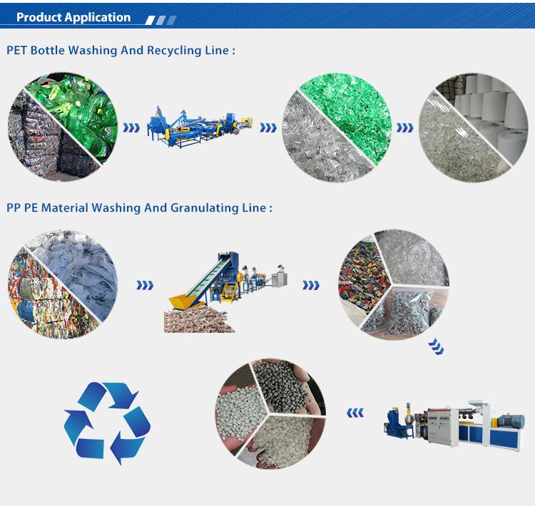 Kunststoff pp woven taschen filme waschen linie maschinen maschinen/abfall recycling anlage für verkauf