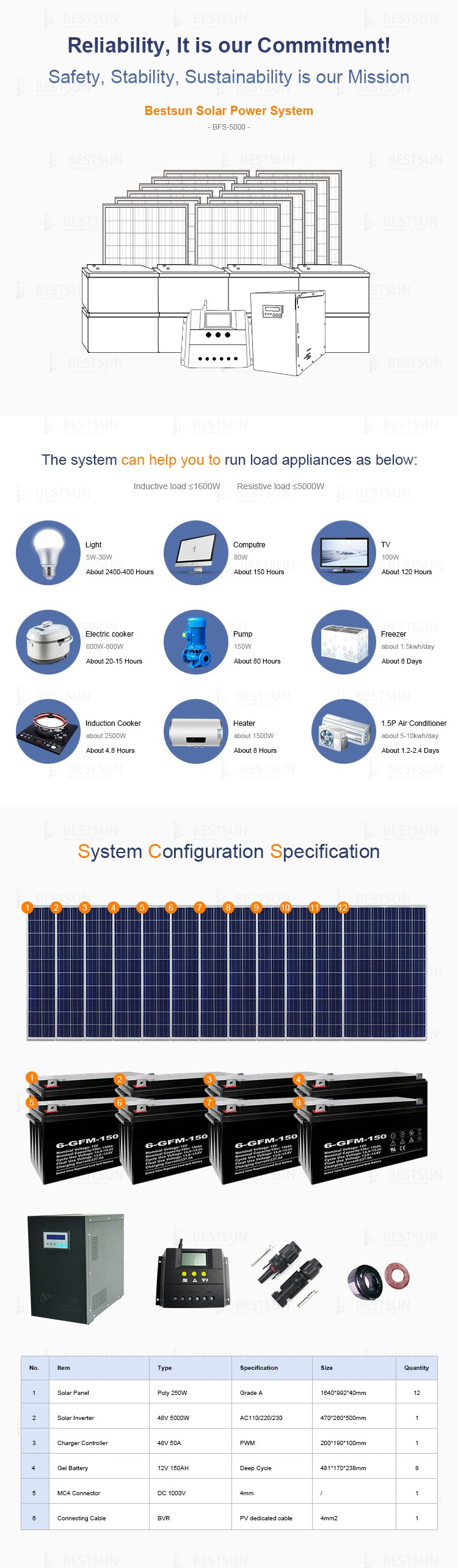 Bestsun 5kw Pv Solar Panel Price In Philippines Portable Solarpower Integrated Circuit Systems Power Generators For Areas Generator Complete Unit Off