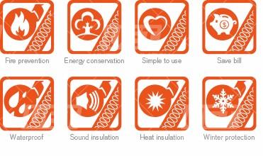 Tahan Api Glasswool Isolasi untuk Cerobong Asap Firesafe Firestopping ASTM Bahan Tahan Api Bantalan Lantai Isolasi Termal