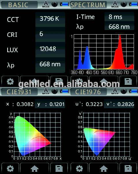 Zeus Switchable 300 Watt Led Grow Lights Uv Cob Led Grow Light ...