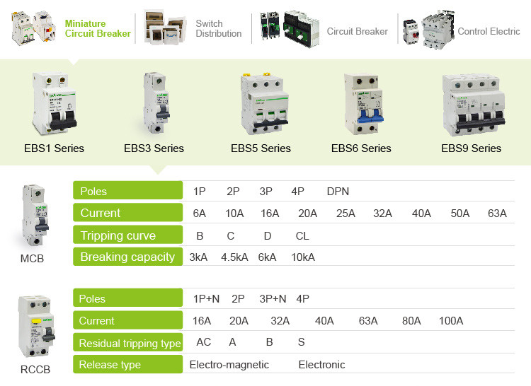 Iso9001 Ce Certified 3 Pole Mcb Rated Current Corve C40