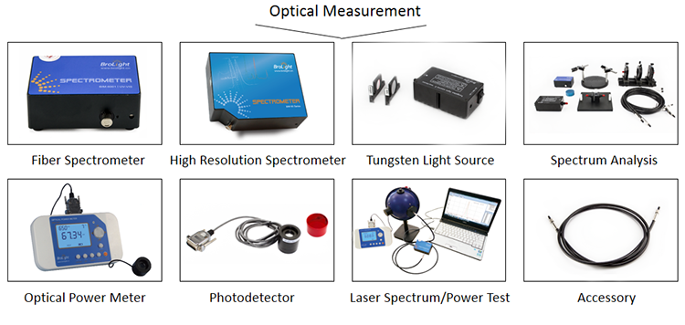 Customizable Handheld Digital Photodetectors