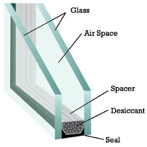 Double glazing window insulated glass for construction& real estate