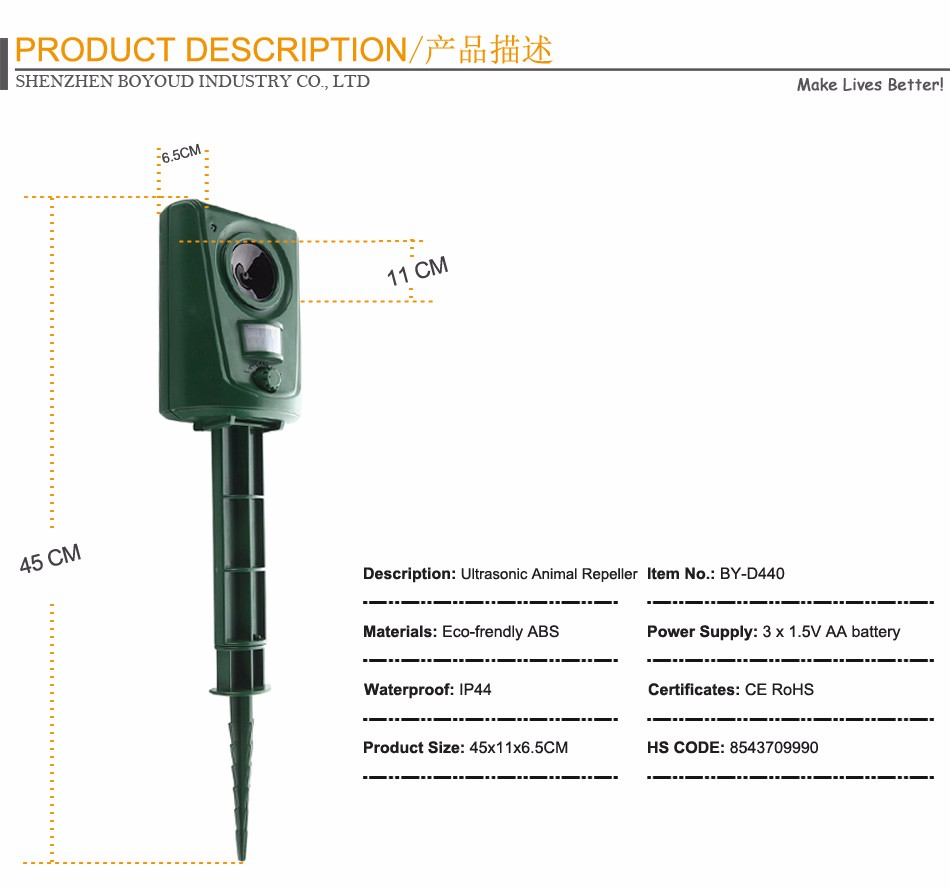 Ultrasonic Sound Bird Repellent Device For Bird Control Products - Buy Bird  Control Device,Sound Bird Repellent,Ultrasonic Sound Bird Repeller Product