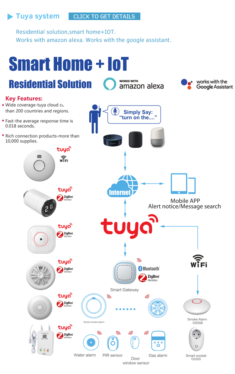 Manufacture IOT solution intelligent gateway radiator thermostat water co smoke detector lora smart commercial fire alarm system