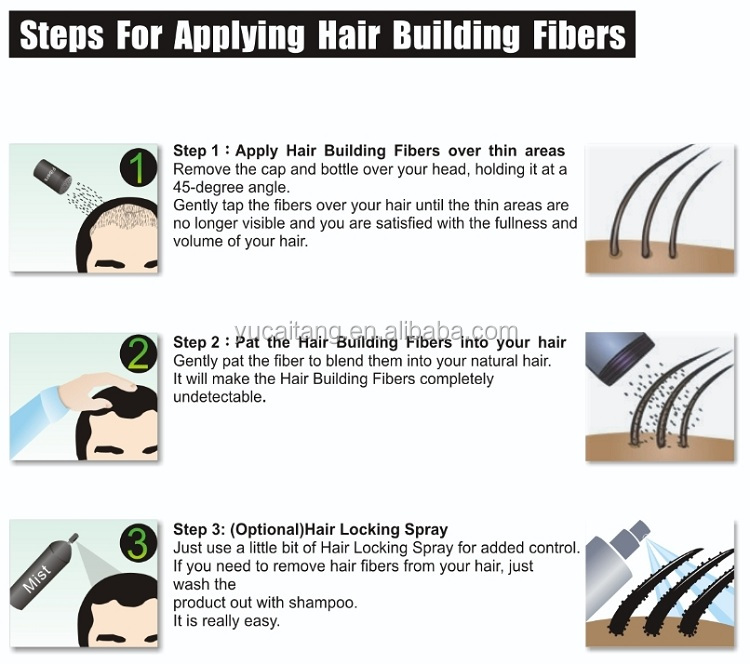 Dexe 2018 la migliore vendita fiber di ispessimento dei capelli per il trattamento di caduta dei capelli fiber
