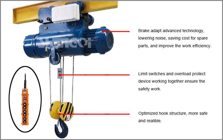 Overhead Crane Load Limiter : Safety and high work efficiency precise position