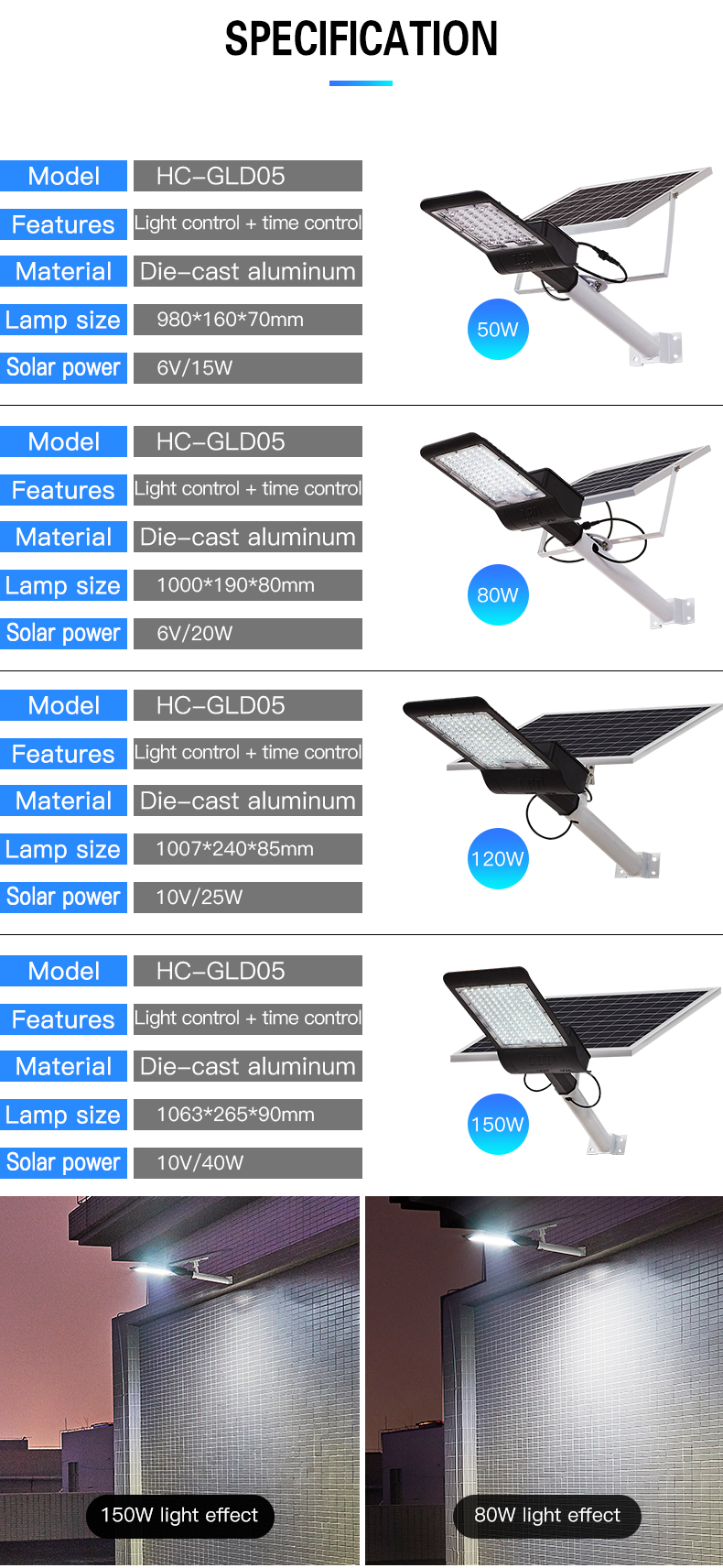HIGH CLASS Outdoor waterproof High performance ip66 50w 80w 120w 150w led solar street light