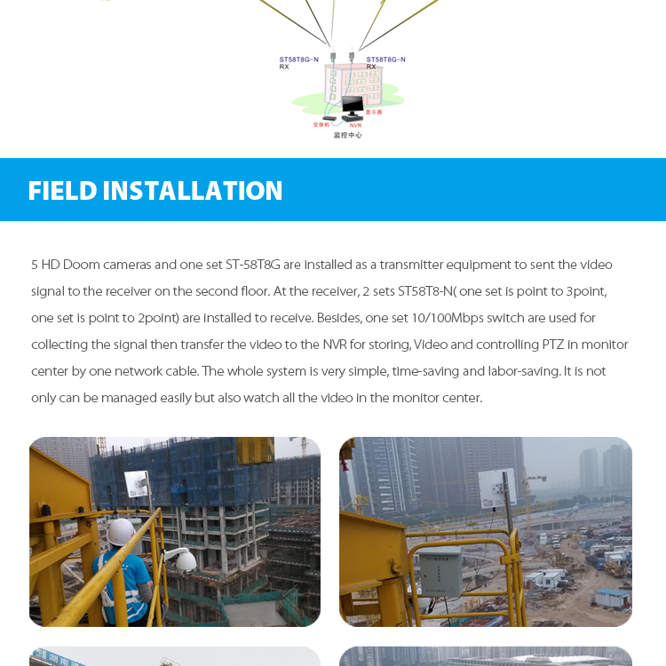 5 8ghz Cctv Camera Wireless Monitoring System For Tower
