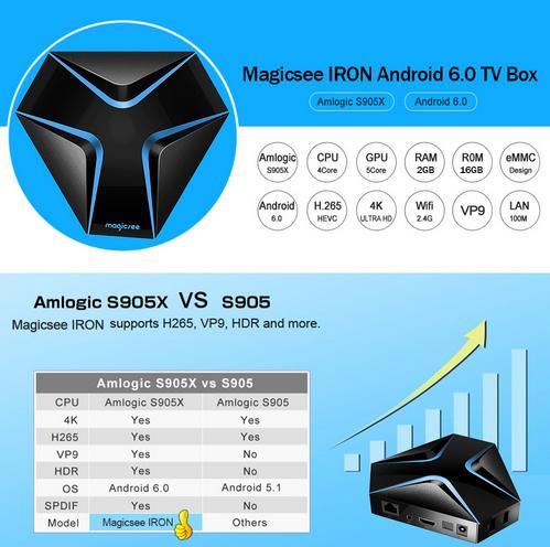 magicsee iron Amlogic S905x DDR3 2G + 8G Wifiinternational tv box Set Top Box , netflix tv android tv box andriod 7.0 iron