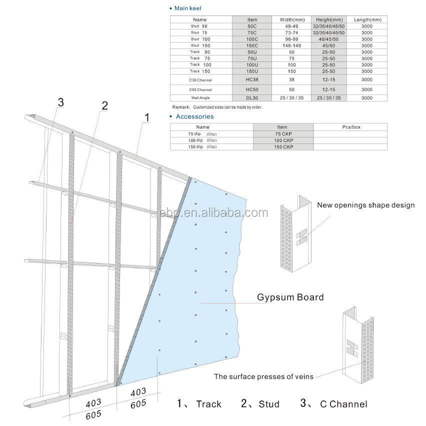 Drywall Metal Stud Framing Size : Steel channel sizes metal stud and track studs