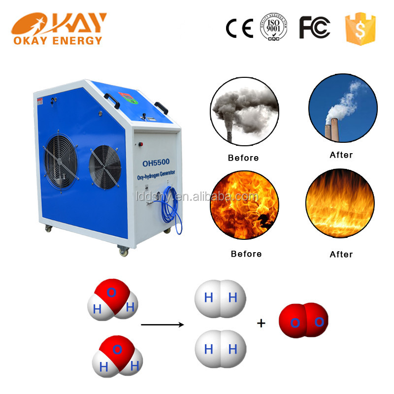 Gas saving HHO hydrogen generator with boiler for heating the house