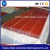 Standard Color Coated Corrugated Metal Steel Sheet for Roofing