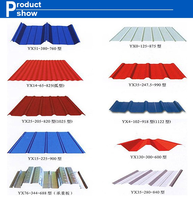 Roofing Sheet Types Roof And Roofing Materials Roofing