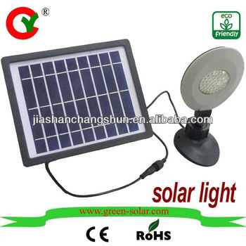 Wall Mounted Solar Products with 36LED for Outdoor Lighting
