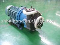 Magnet Coupling&Canned Motor Pump