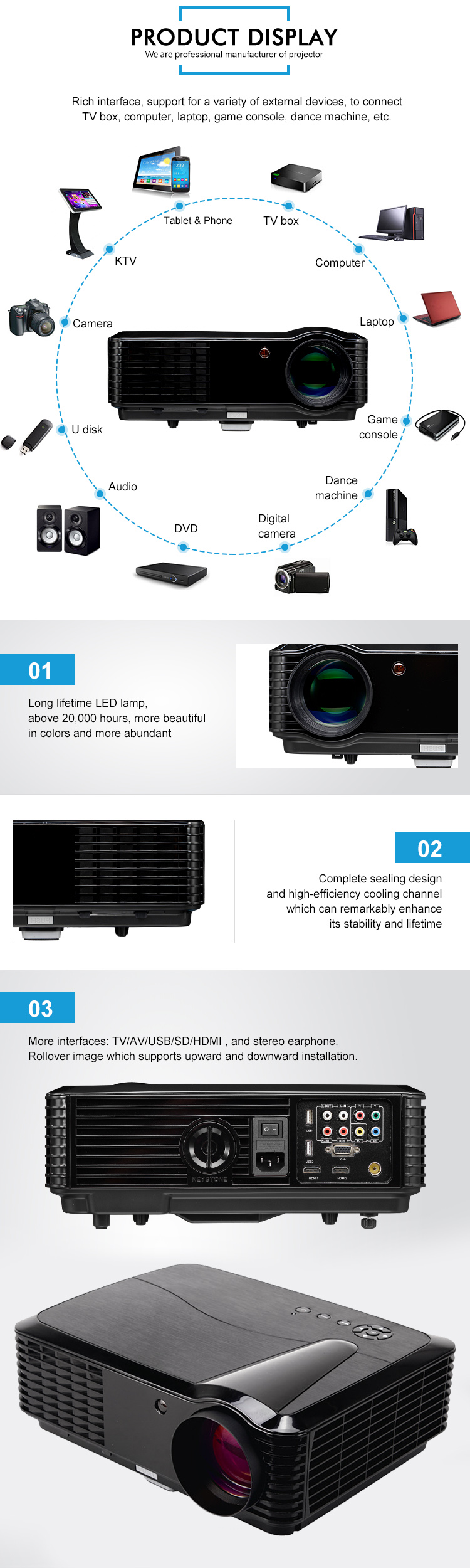 RD-806B High Quality 1280*800 Full HD 3D LED Projector Android 4.2 for Business Office Meeting Education Home Entertainment Use