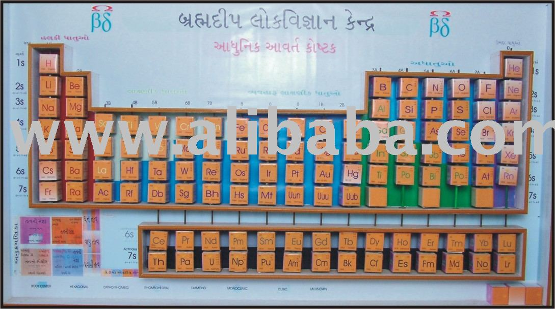 3d Periodic Table Buy Periodic Table Product On Alibaba