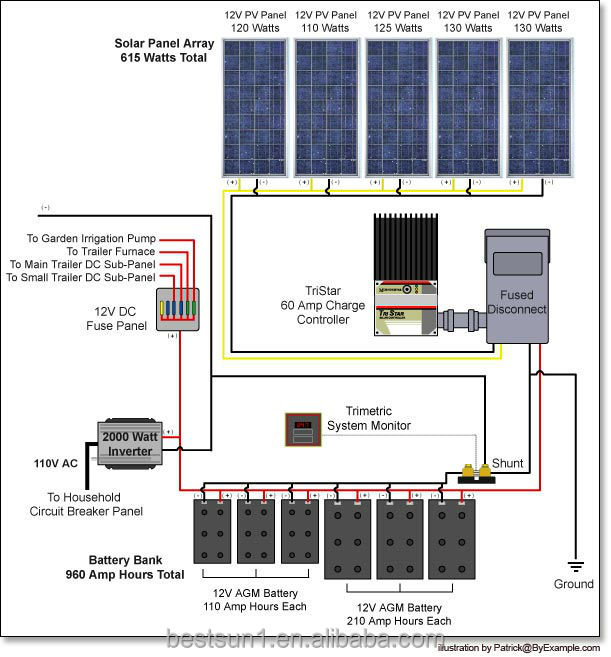 60w pv cell solar panel buy pv solar panel 300w 1kw. Black Bedroom Furniture Sets. Home Design Ideas