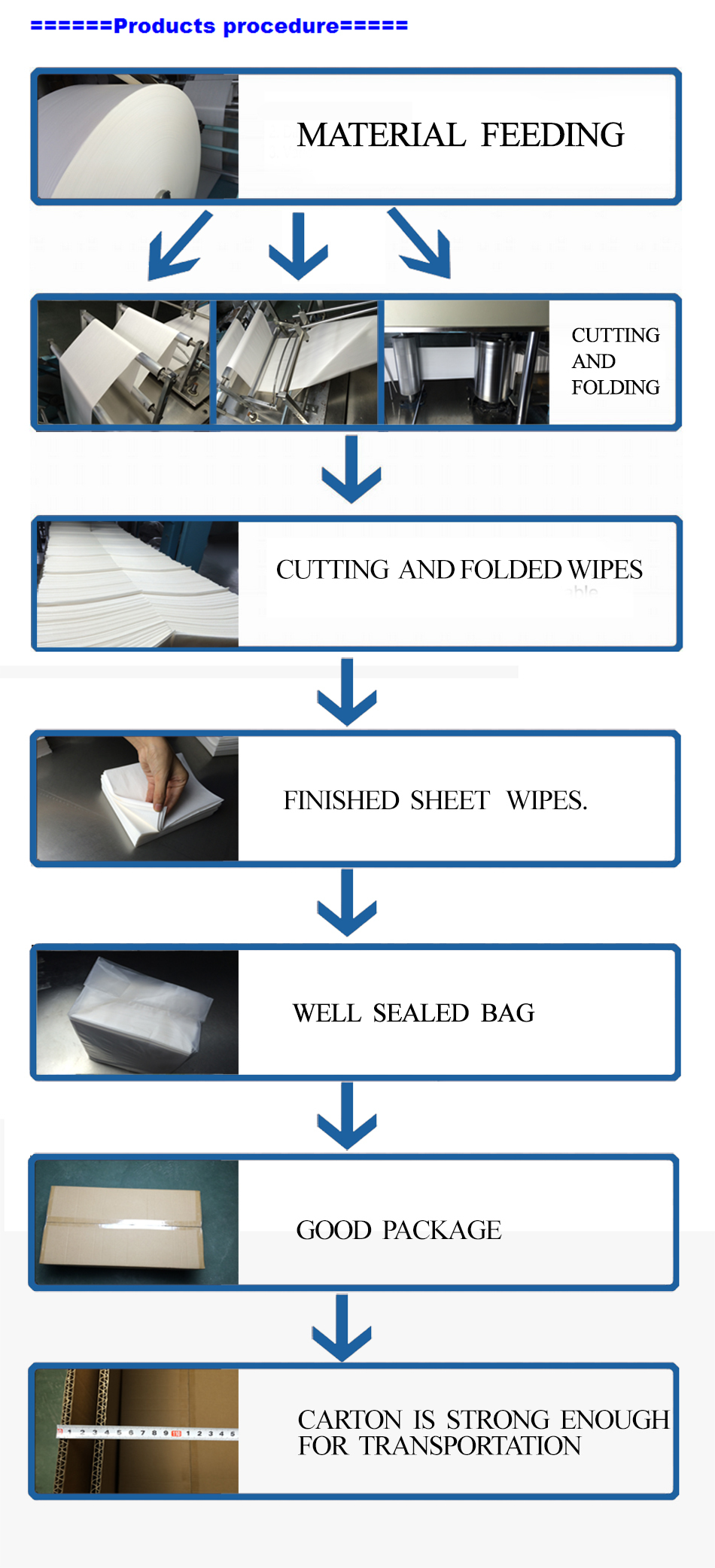 2015 New products high absorption nonwoven fabric Maintenance wiping towel