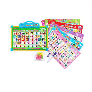 wholesale eary english learning sound talking wall chart for children education