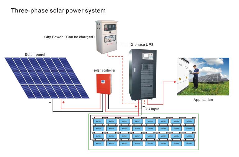 70kw Mobile Solar Power Pv System Off Grid Solar Energy